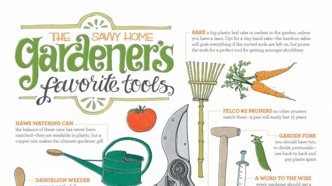 savvy home gardener tools